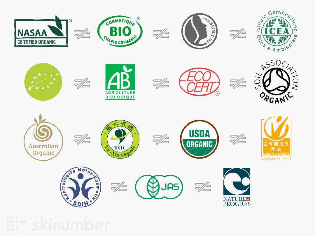 有機保養品認證標章