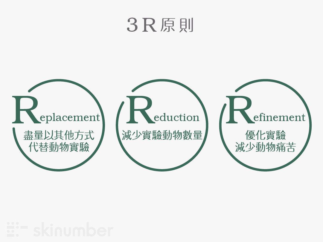 保養品動物友善3R原則